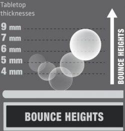 CORNILLEAU 540 M Crossover grosor del tablero y bote de la pelota