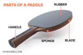 Elementos de una raqueta de tenis de mesa