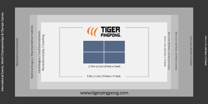 Espacio necesario para jugar al ping pong en casa